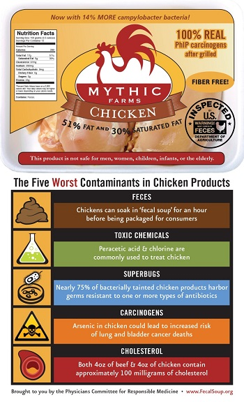 PCRM chicken_infographic