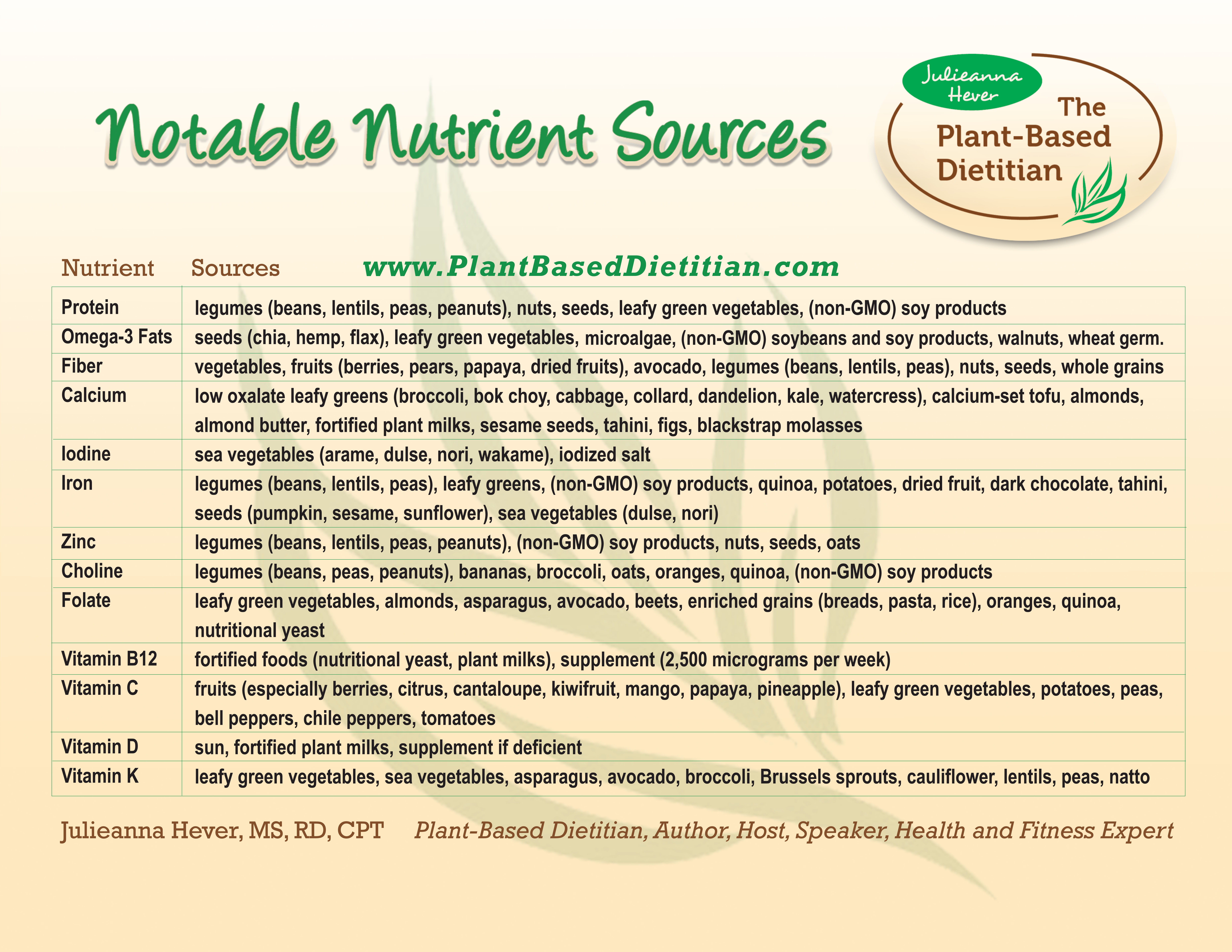 Notablenutrients_Edited_FB