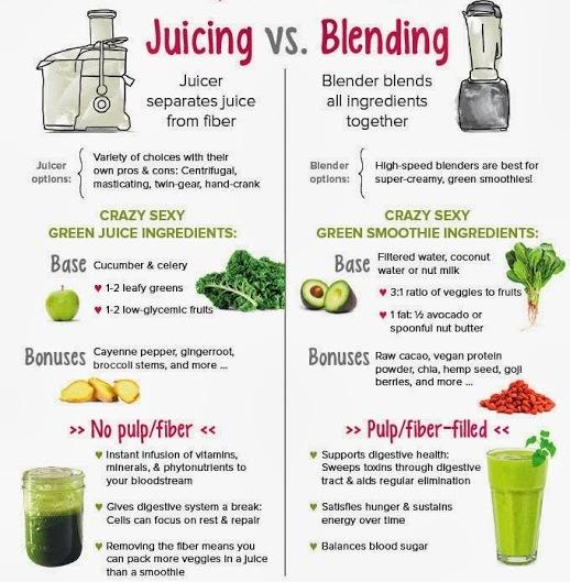 Juicing Vs Blending Plant Based Dietitian