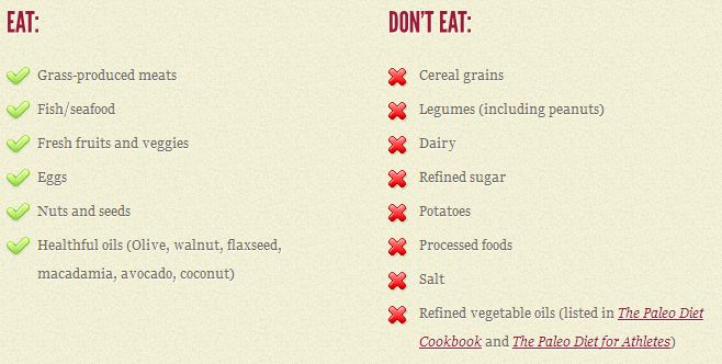 paleo diet can and cant eat