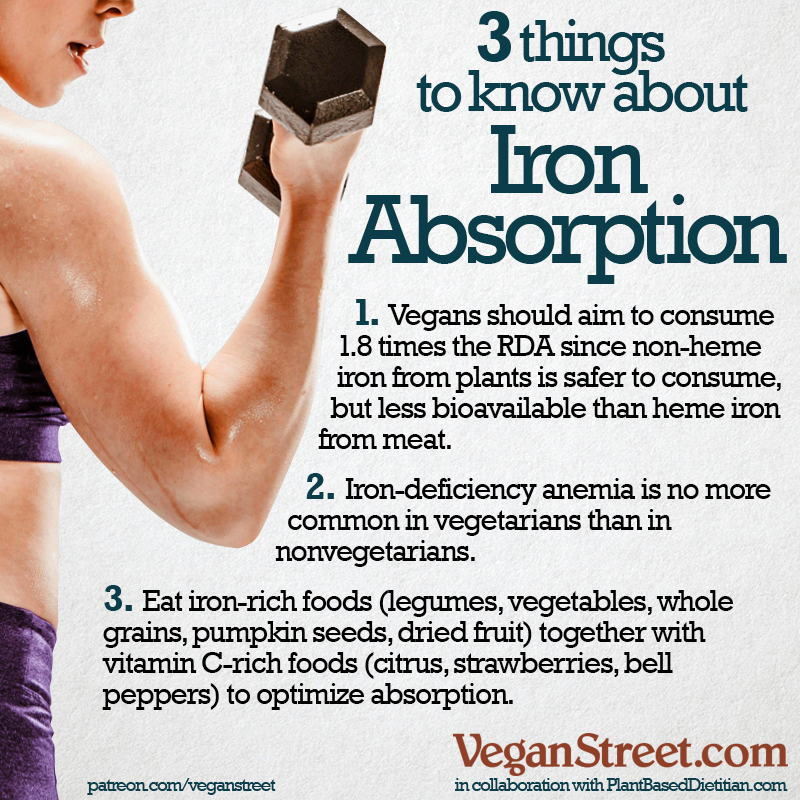 VS 3 things-ironabsorption