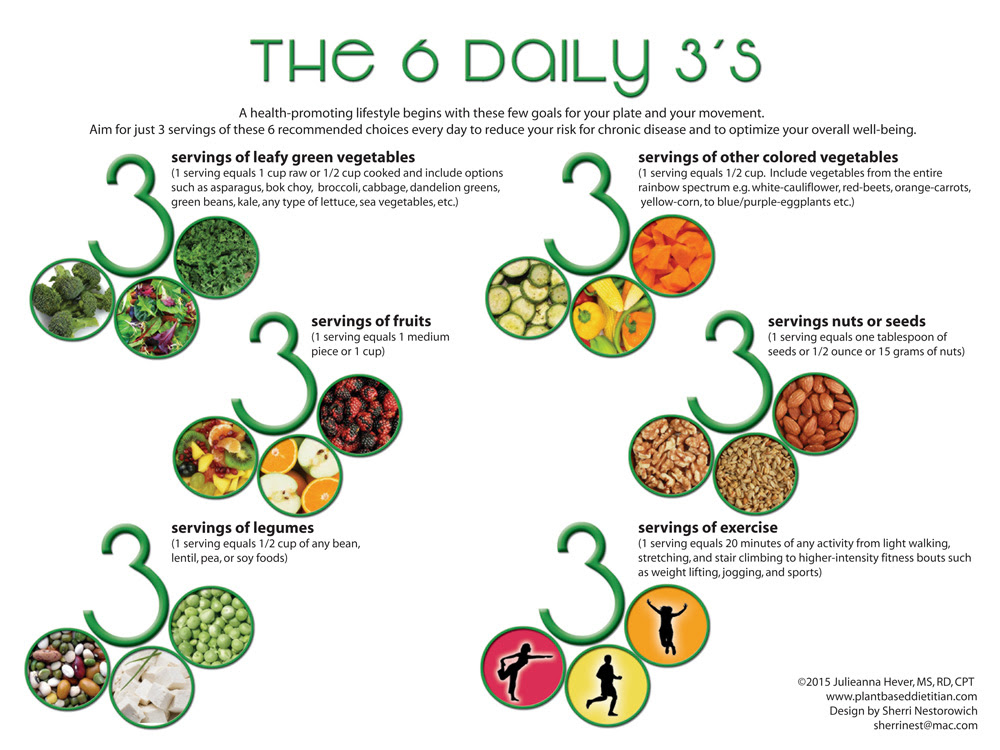 vegan diet daily requirements